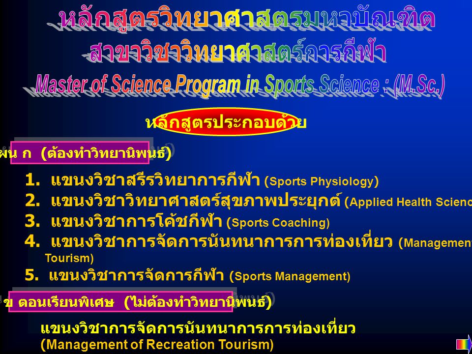 หลักสูตรวิทยาศาสตรมหาบัณฑิต สาขาวิชาวิทยาศาสตร์การกีฬา