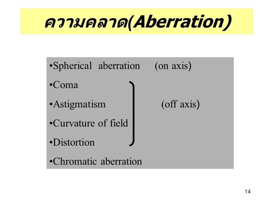 ความคลาด(Aberration)
