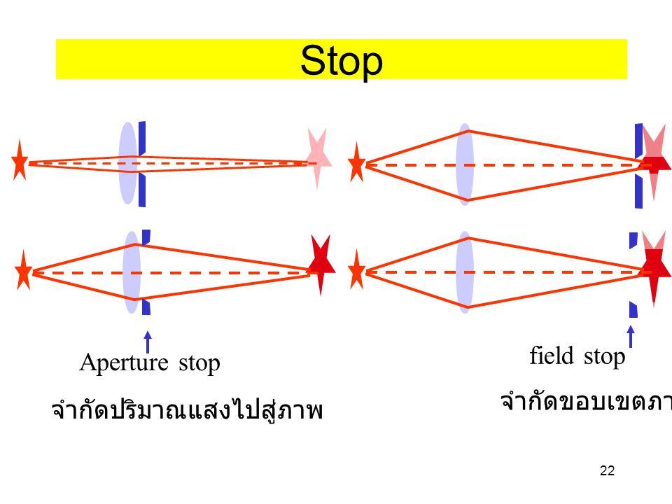 Stop field stop Aperture stop จำกัดขอบเขตภาพ จำกัดปริมาณแสงไปสู่ภาพ