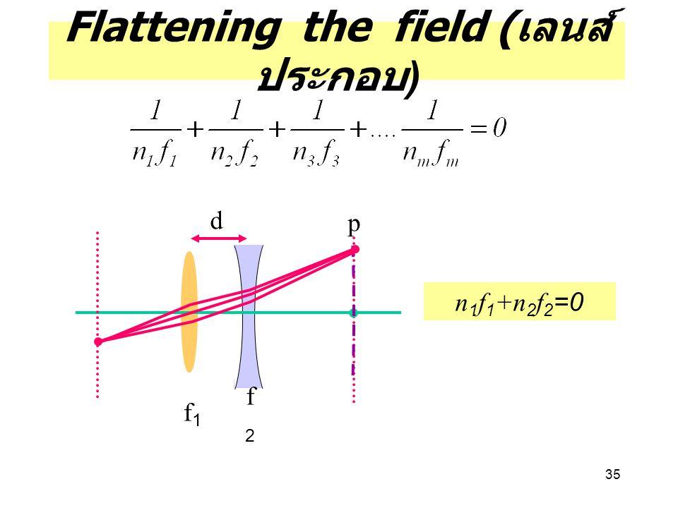 Flattening the field (เลนส์ประกอบ)