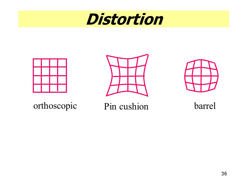 Distortion orthoscopic Pin cushion barrel