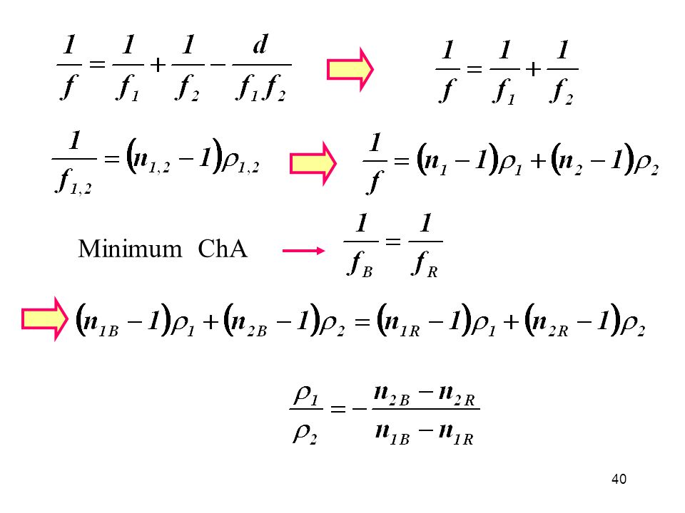 Minimum ChA