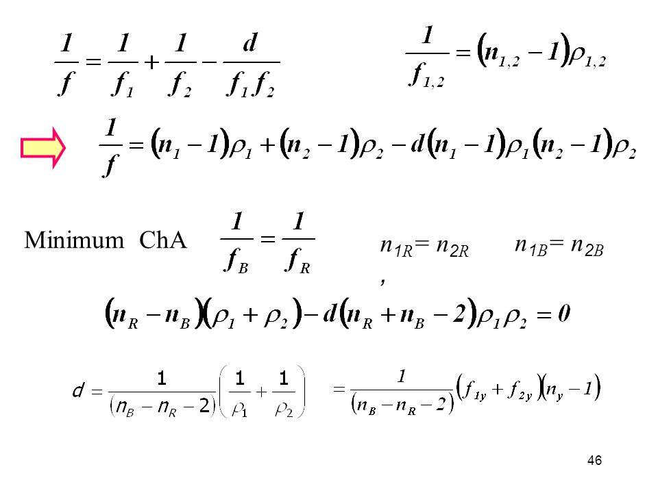 Minimum ChA n1R= n2R , n1B= n2B