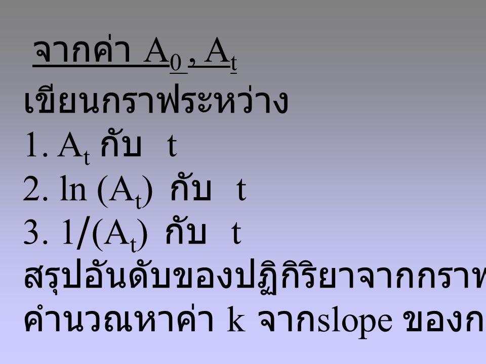 จากค่า A0 , At เขียนกราฟระหว่าง. 1. At กับ t. 2. ln (At) กับ t. 3. 1/(At) กับ t. สรุปอันดับของปฏิกิริยาจากกราฟเส้นตรงที่ได้