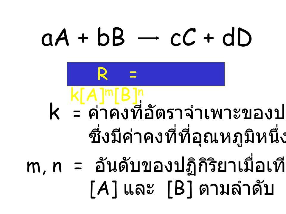 aA + bB cC + dD k = ค่าคงที่อัตราจำเพาะของปฏิกิริยา