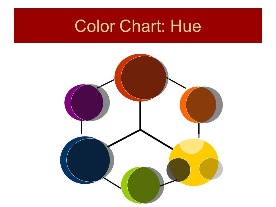 Color Chart: Hue