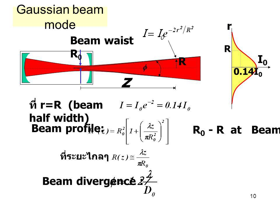 z Gaussian beam mode r Beam waist R0 I0 R ที่ r=R (beam half width)
