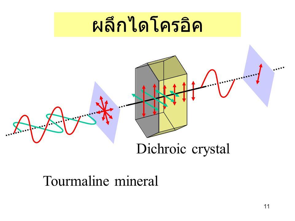 ผลึกไดโครอิค Dichroic crystal Tourmaline mineral