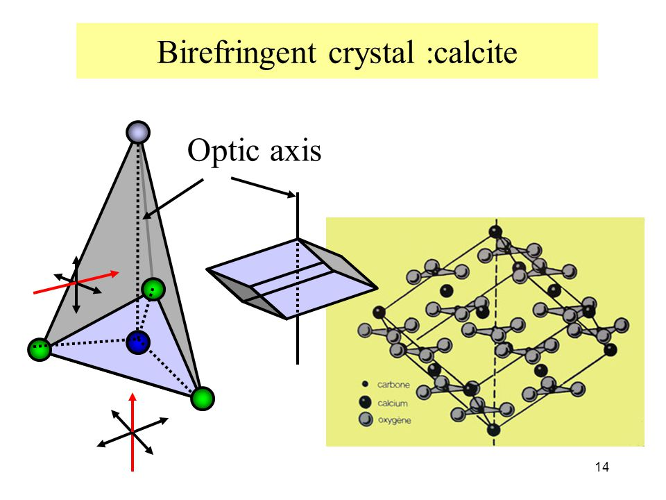 Birefringent crystal :calcite