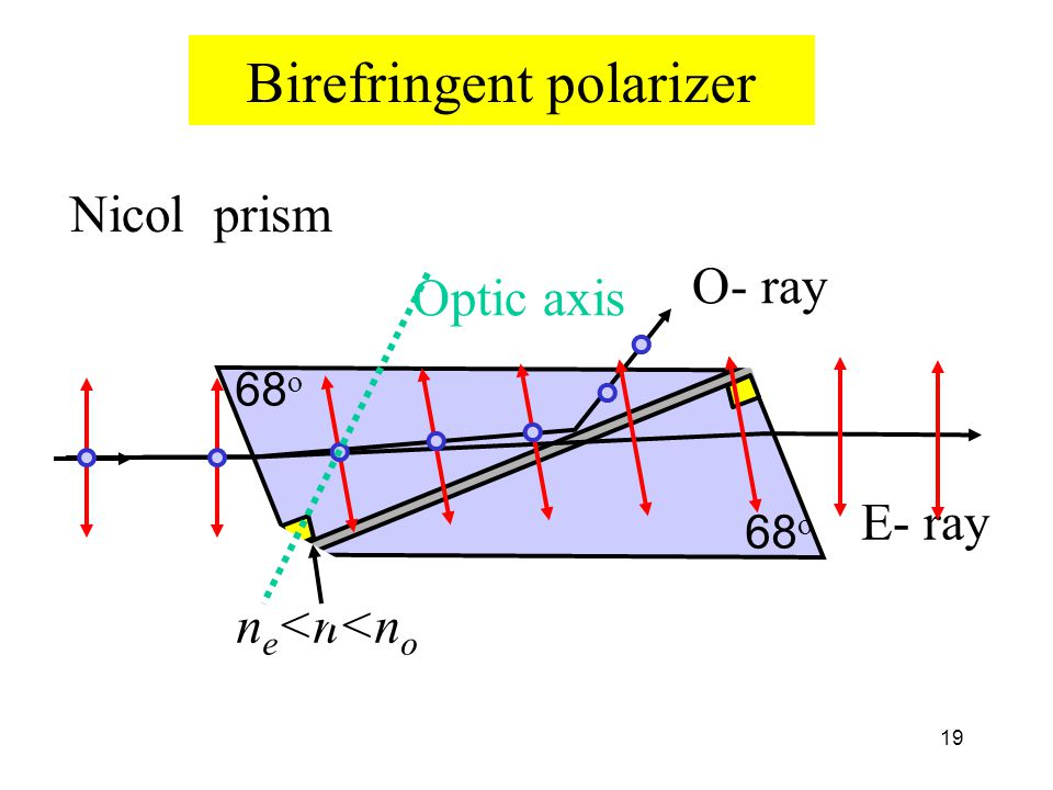 Birefringent polarizer
