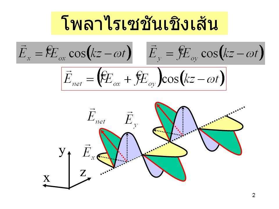 โพลาไรเซชันเชิงเส้น x y z