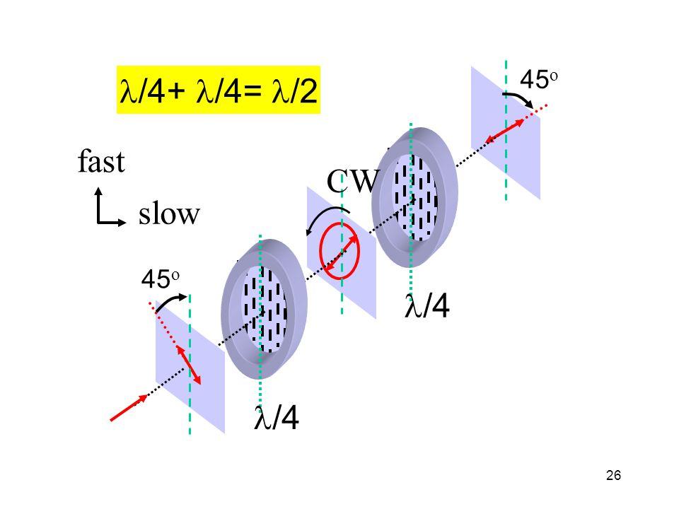 45o l/4 CW l/4+ l/4= l/2 fast slow