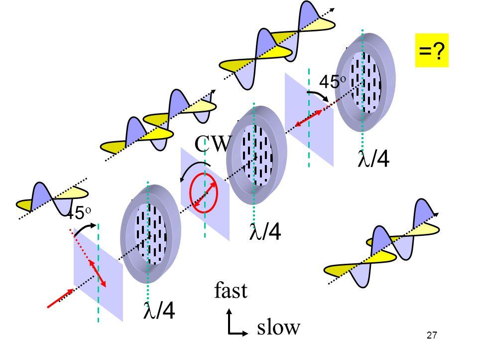 l/4 = 45o l/4 CW l/4 45o fast slow