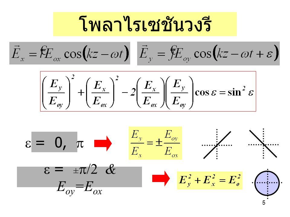 โพลาไรเซชันวงรี e = 0, p e = ±p/2 & Eoy=Eox