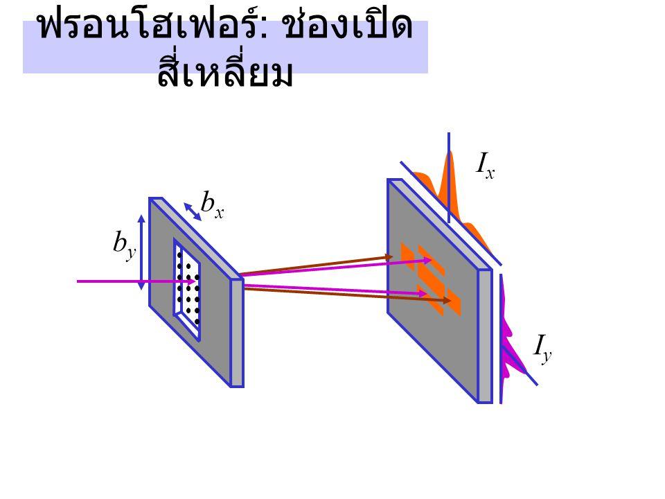 ฟรอนโฮเฟอร์: ช่องเปิดสี่เหลี่ยม