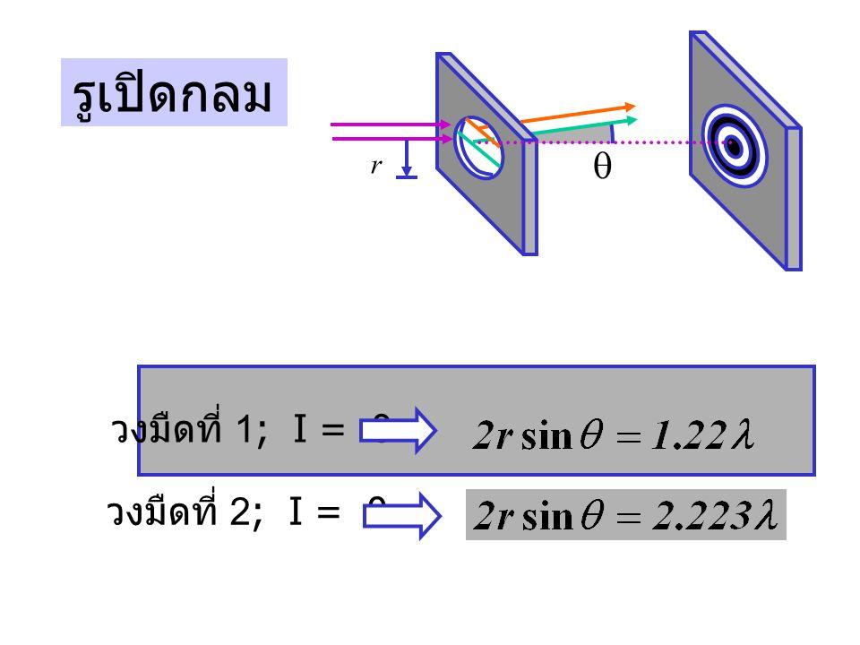 รูเปิดกลม r q วงมืดที่ 1; I = 0 วงมืดที่ 2; I = 0
