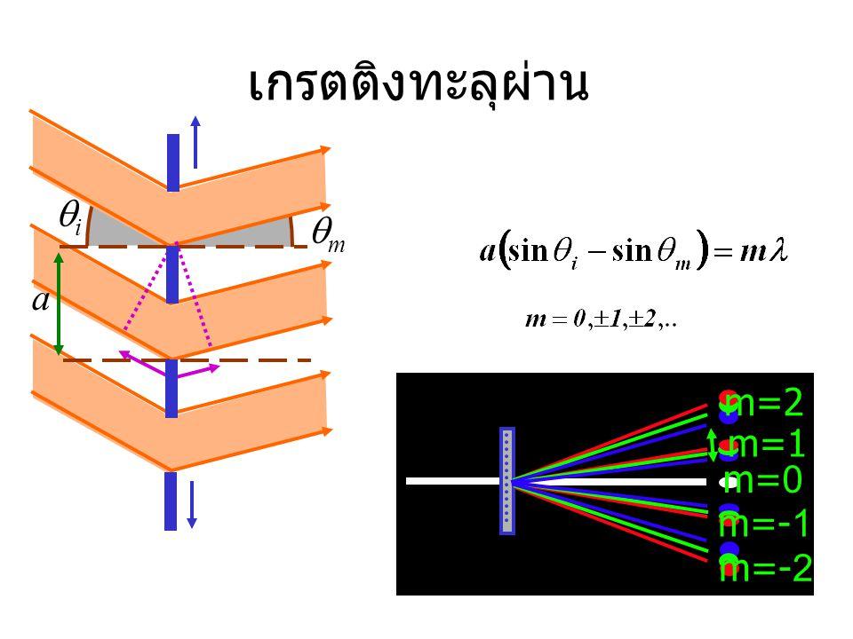 เกรตติงทะลุผ่าน a qi qm m=0 m=1 m=2 m=-2 m=-1