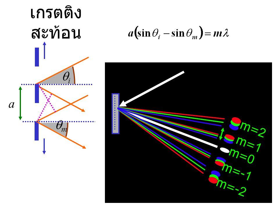 เกรตติงสะท้อน a qi qm m=2 m=1 m=0 m=-1 m=-2