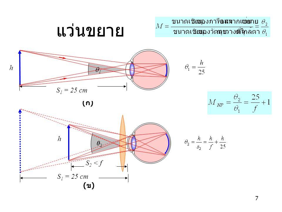 แว่นขยาย (ก) h q1 S1 = 25 cm q2 S2 < f h S1 = 25 cm (ข)