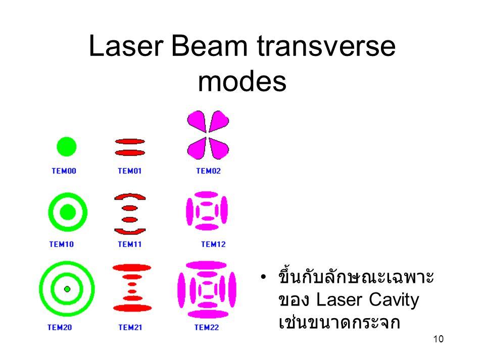 Laser Beam transverse modes