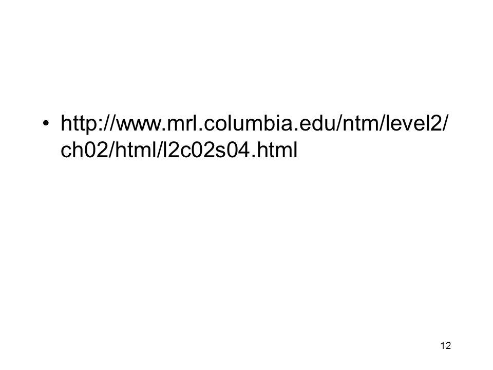 http://www.mrl.columbia.edu/ntm/level2/ch02/html/l2c02s04.html