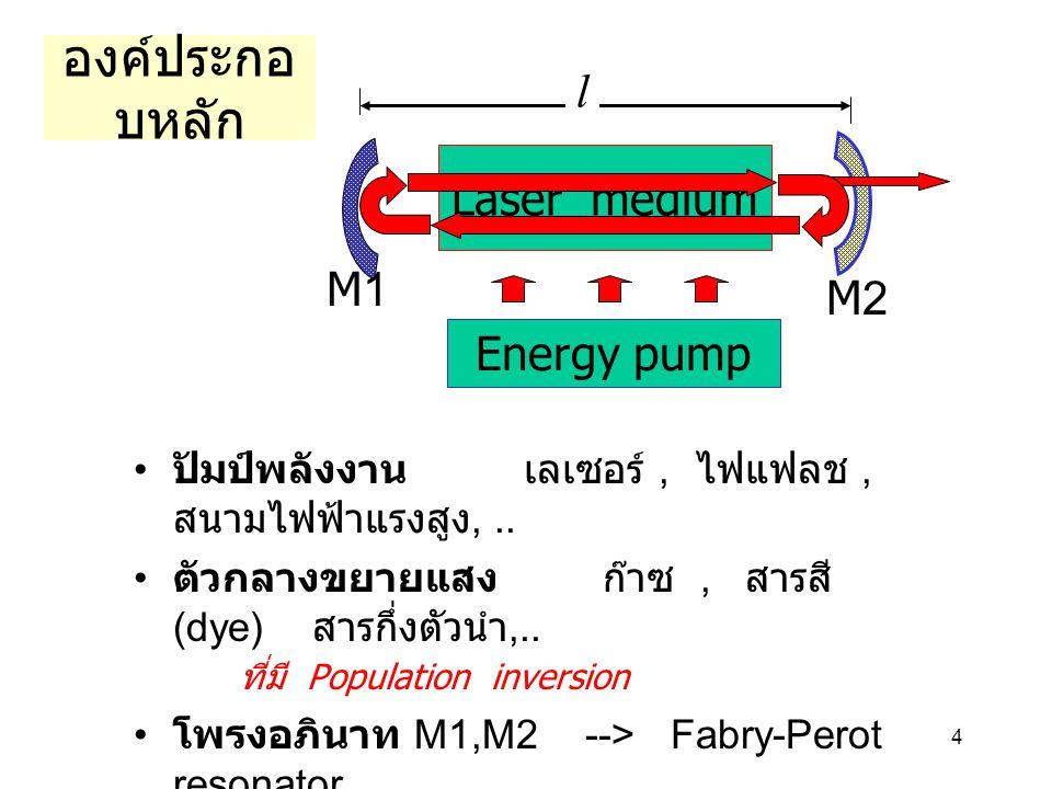 องค์ประกอบหลัก l Laser medium M1 M2 Energy pump
