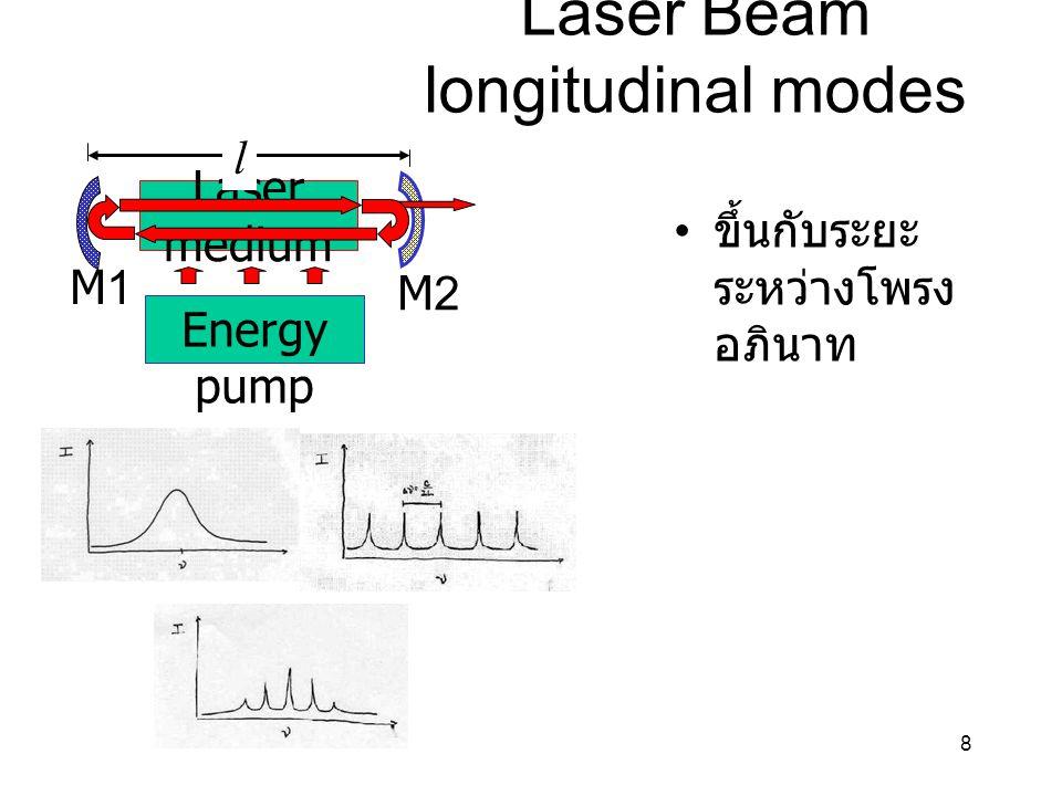 Laser Beam longitudinal modes