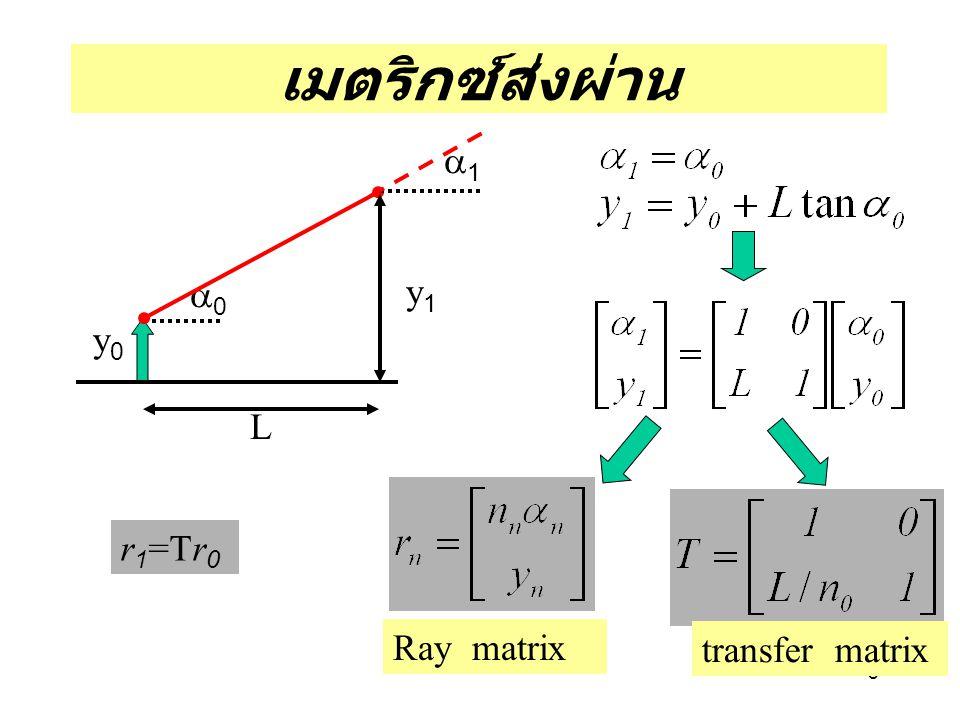 เมตริกซ์ส่งผ่าน y0 a0 L y1 a1 r1=Tr0 Ray matrix transfer matrix