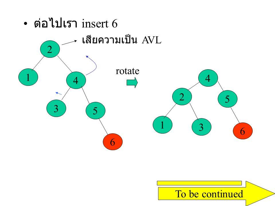 ต่อไปเรา insert 6 3 2 1 4 5 6 เสียความเป็น AVL rotate To be continued