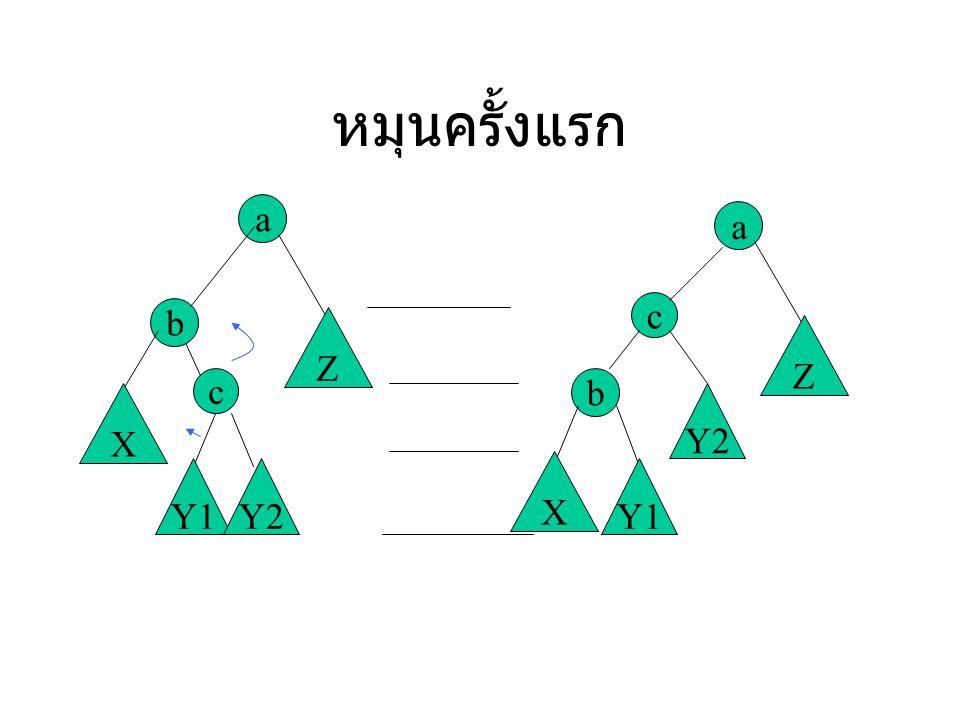 หมุนครั้งแรก c a b X Z Y1 Y2