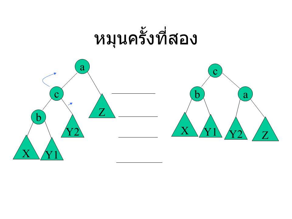 หมุนครั้งที่สอง c a b X Z Y1 Y2