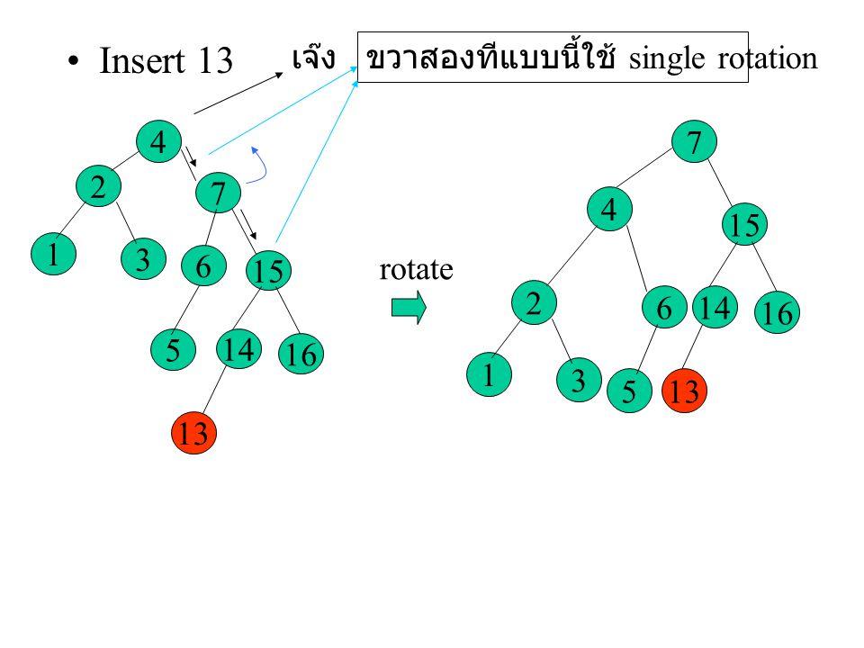 Insert 13 เจ๊ง ขวาสองทีแบบนี้ใช้ single rotation 3 2 1 4 5 6 15 16 7
