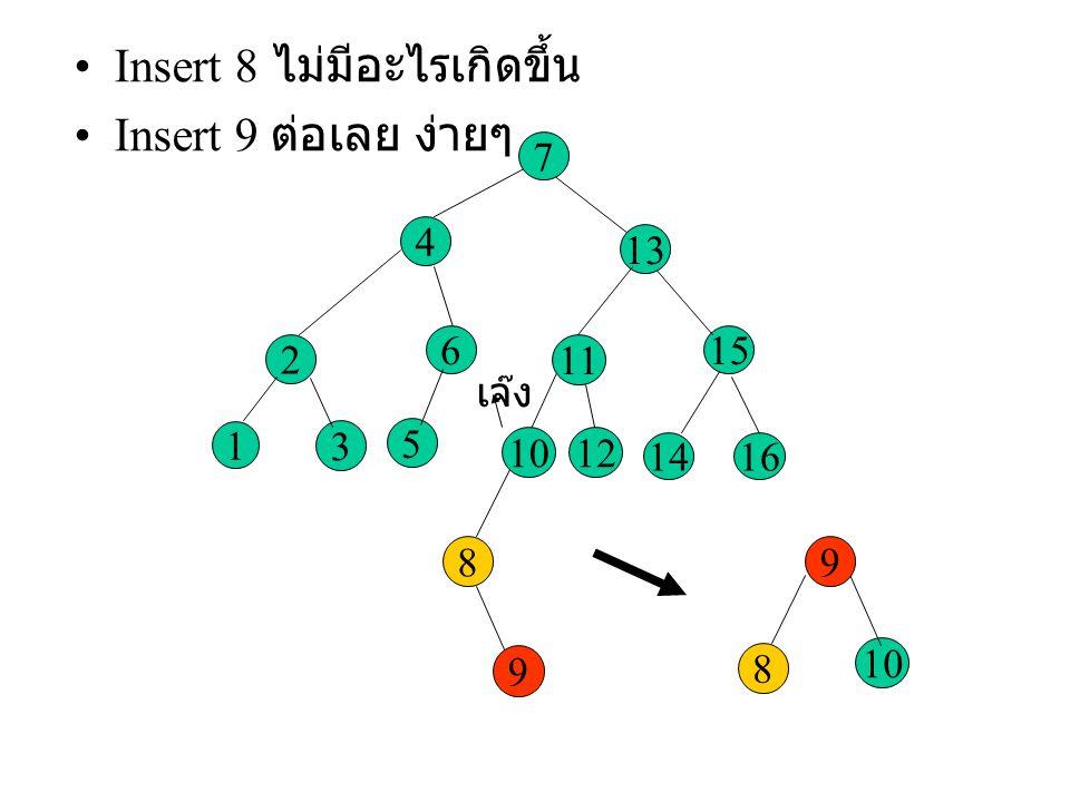 Insert 8 ไม่มีอะไรเกิดขึ้น Insert 9 ต่อเลย ง่ายๆ