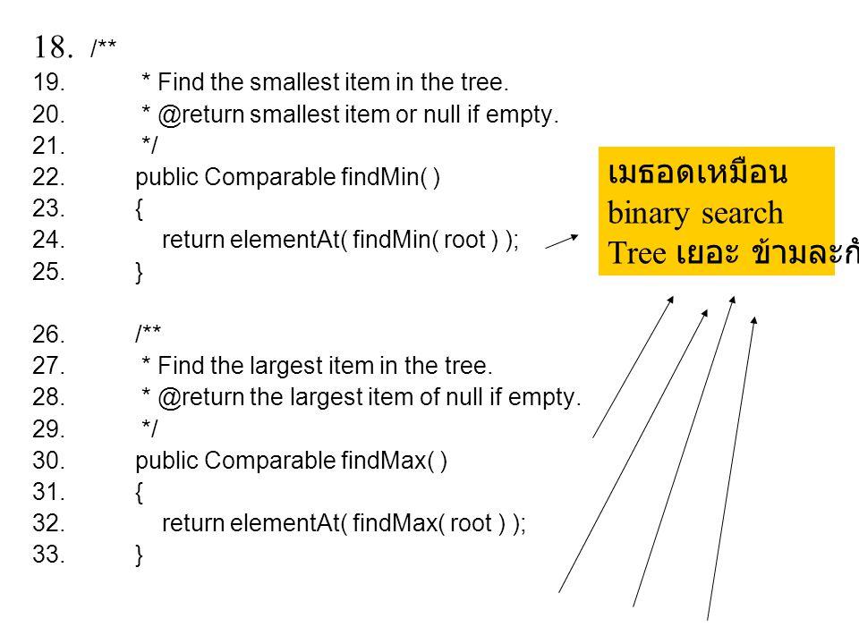 /** เมธอดเหมือน binary search Tree เยอะ ข้ามละกัน