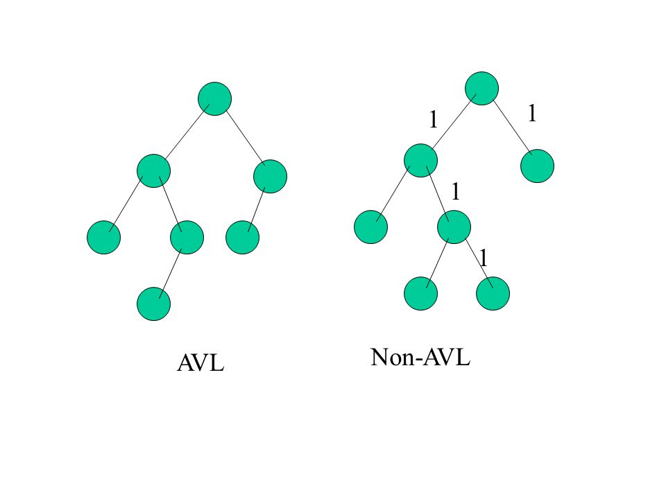 AVL Non-AVL 1