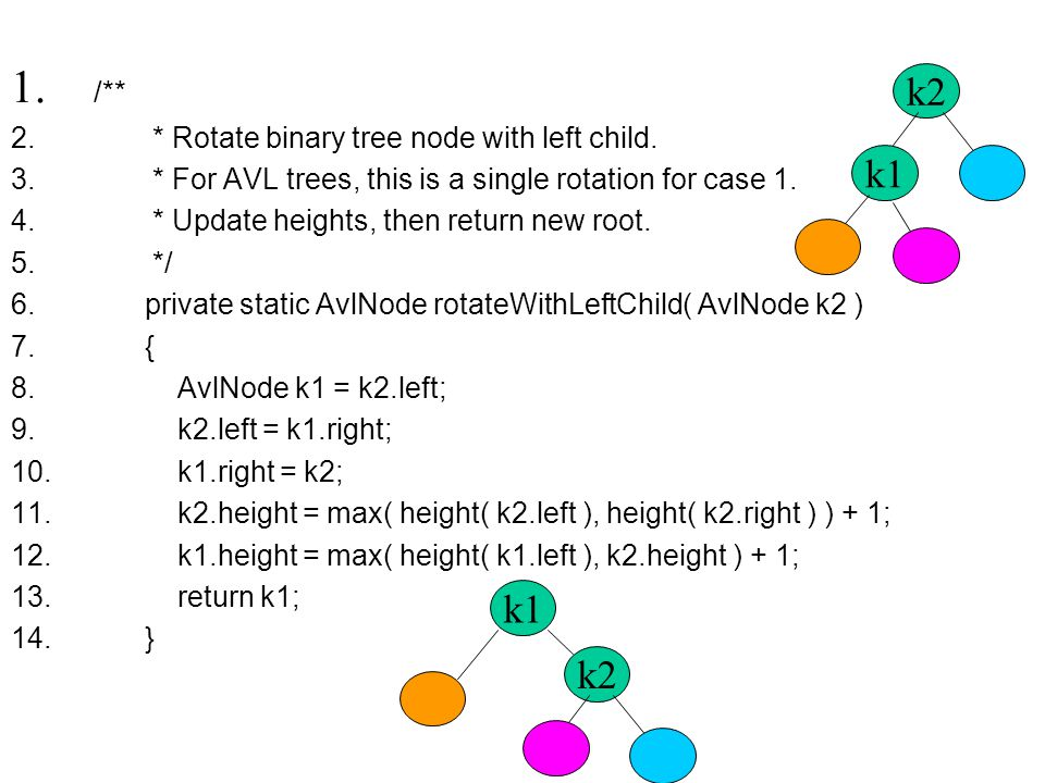 /** k2 k1 k1 k2 * Rotate binary tree node with left child.