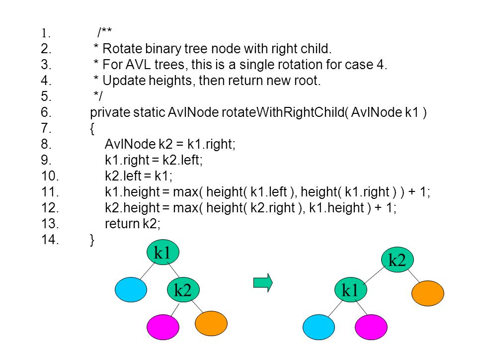 k1 k2 k1 k2 /** * Rotate binary tree node with right child.