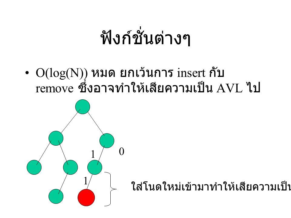 ฟังก์ชั่นต่างๆ O(log(N)) หมด ยกเว้นการ insert กับ remove ซึ่งอาจทำให้เสียความเป็น AVL ไป. ใส่โนดใหม่เข้ามาทำให้เสียความเป็น AVL.