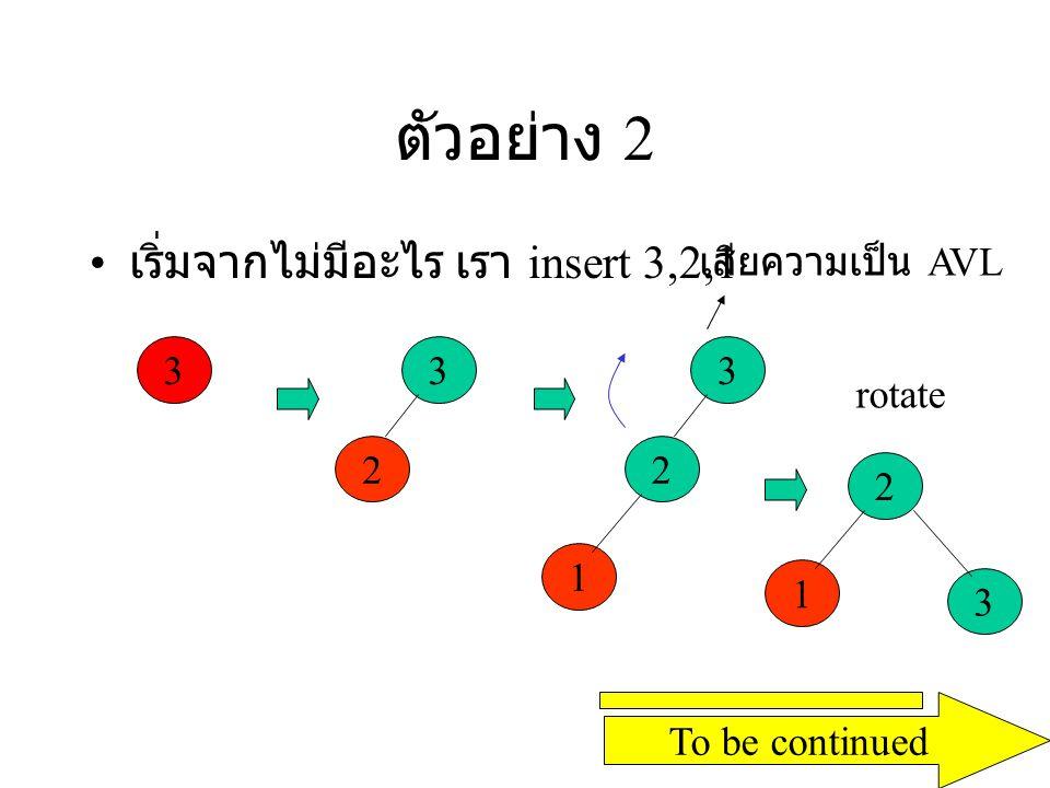 ตัวอย่าง 2 เริ่มจากไม่มีอะไร เรา insert 3,2,1 เสียความเป็น AVL 3