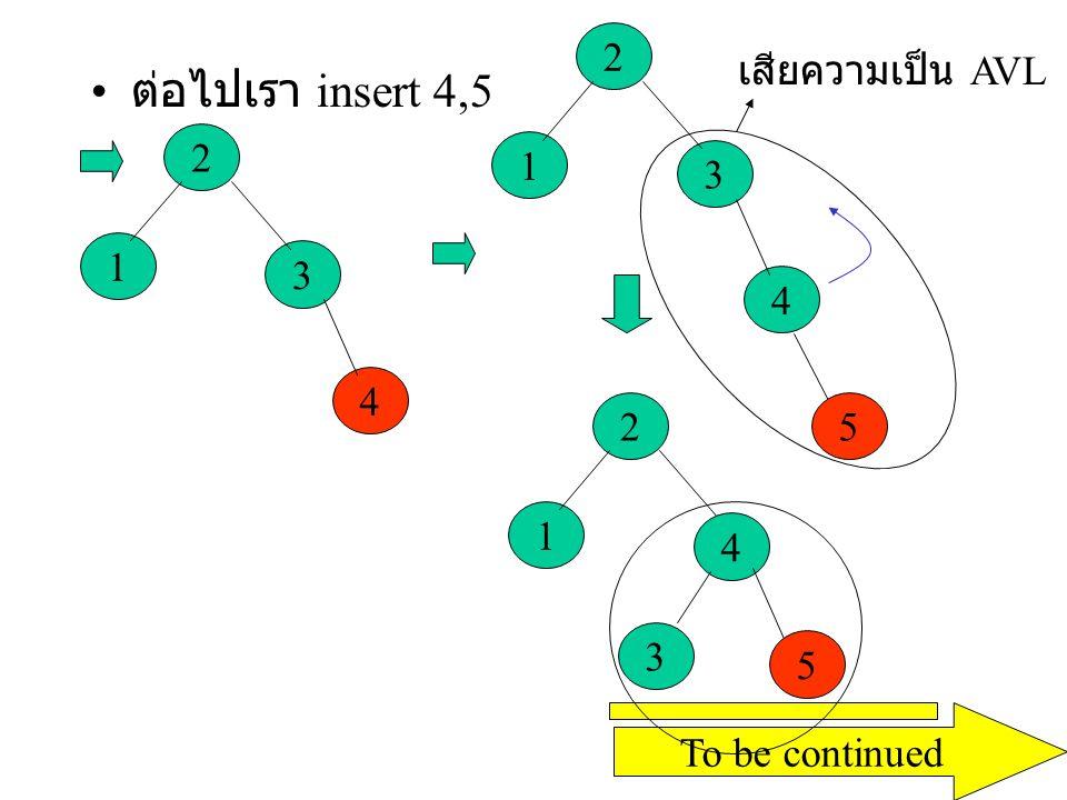 3 2 1 4 5 เสียความเป็น AVL To be continued ต่อไปเรา insert 4,5