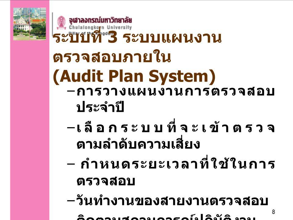 ระบบที่ 3 ระบบแผนงานตรวจสอบภายใน (Audit Plan System)