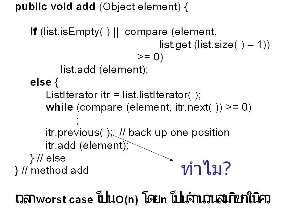 ทำไม ทำไมจึงต้องย้อน iterator ไปหนึ่ง