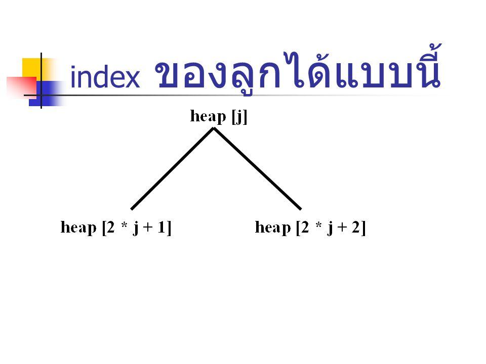 index ของลูกได้แบบนี้
