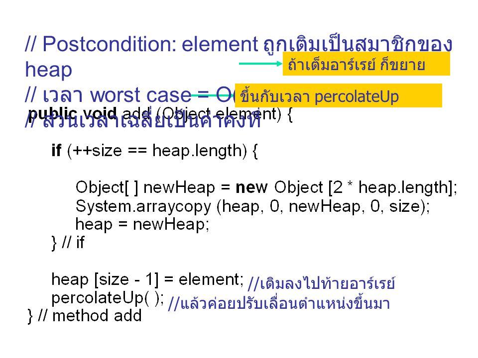 // Postcondition: element ถูกเติมเป็นสมาชิกของ heap