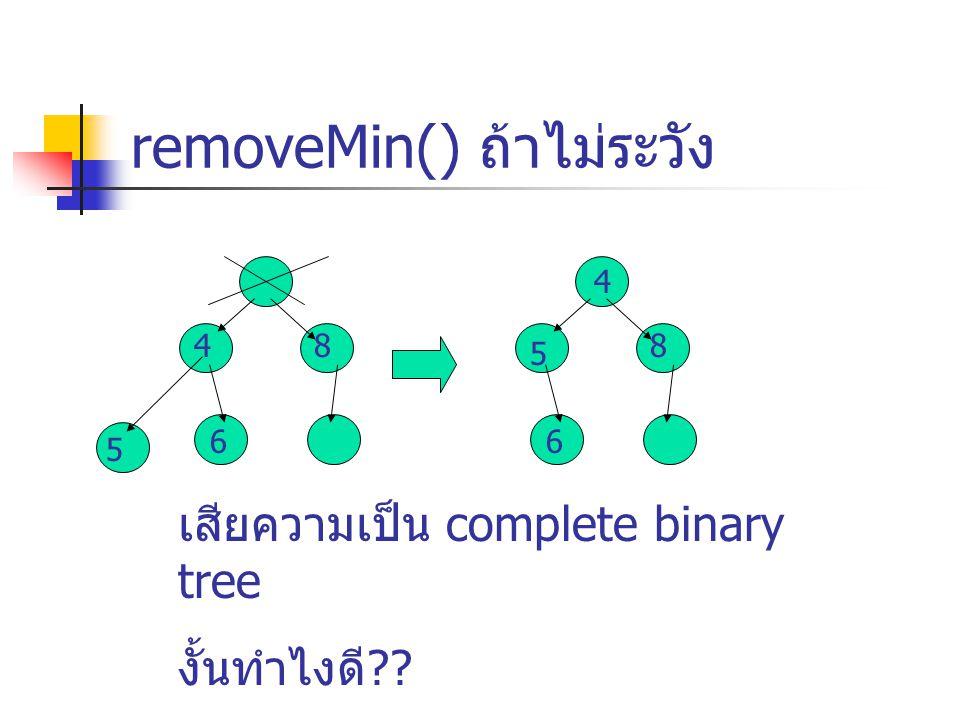 removeMin() ถ้าไม่ระวัง