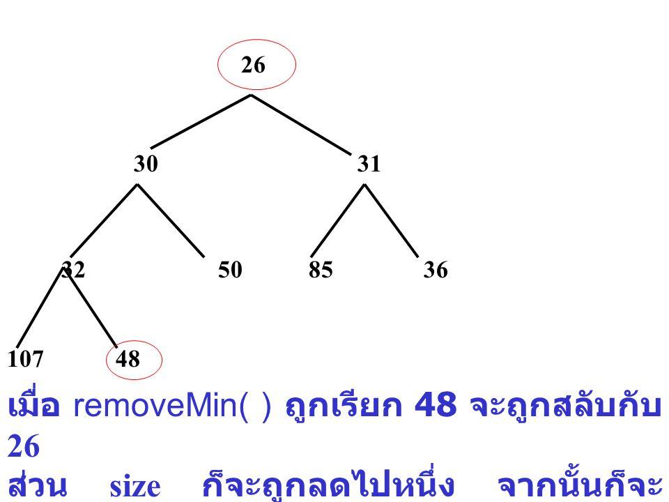 เมื่อ removeMin( ) ถูกเรียก 48 จะถูกสลับกับ 26
