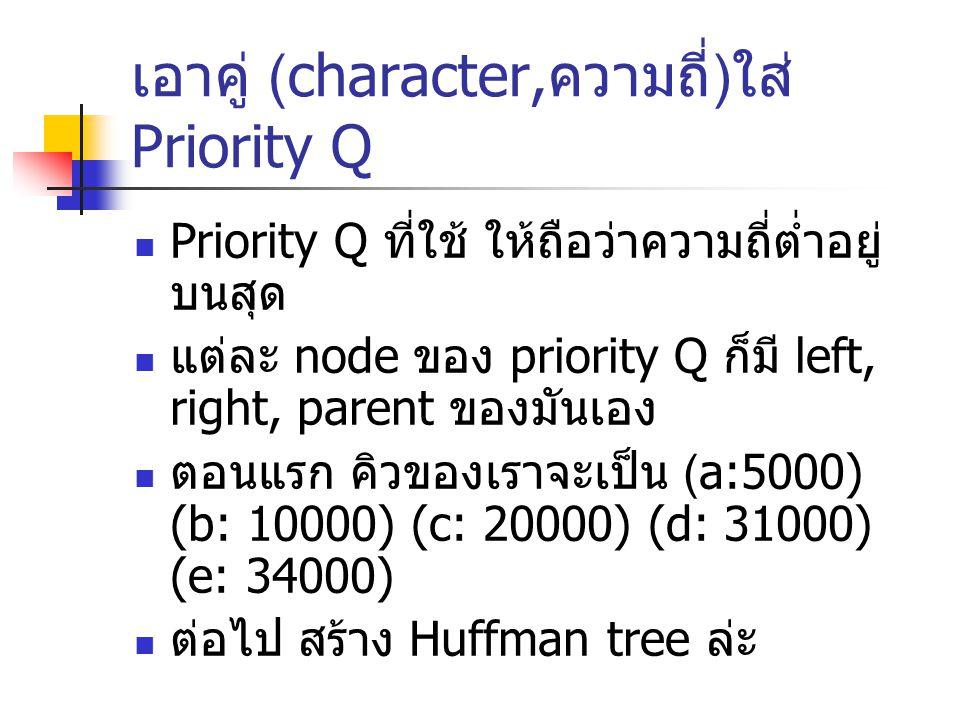 เอาคู่ (character,ความถี่)ใส่Priority Q