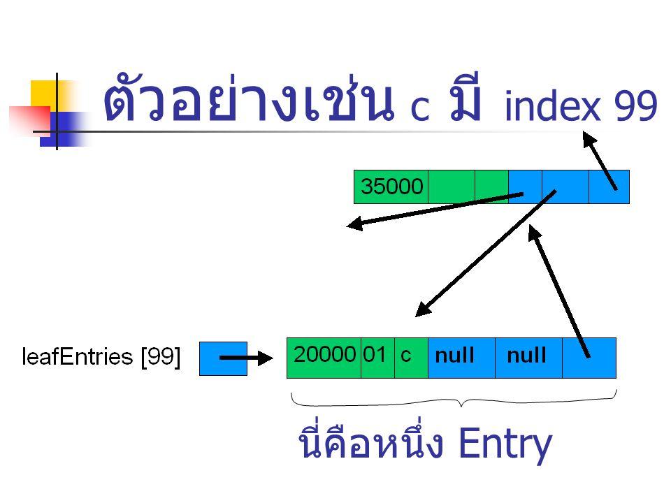 ตัวอย่างเช่น c มี index 99