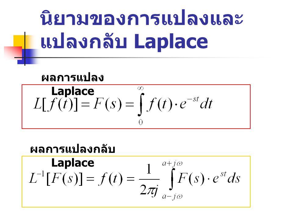 นิยามของการแปลงและแปลงกลับ Laplace