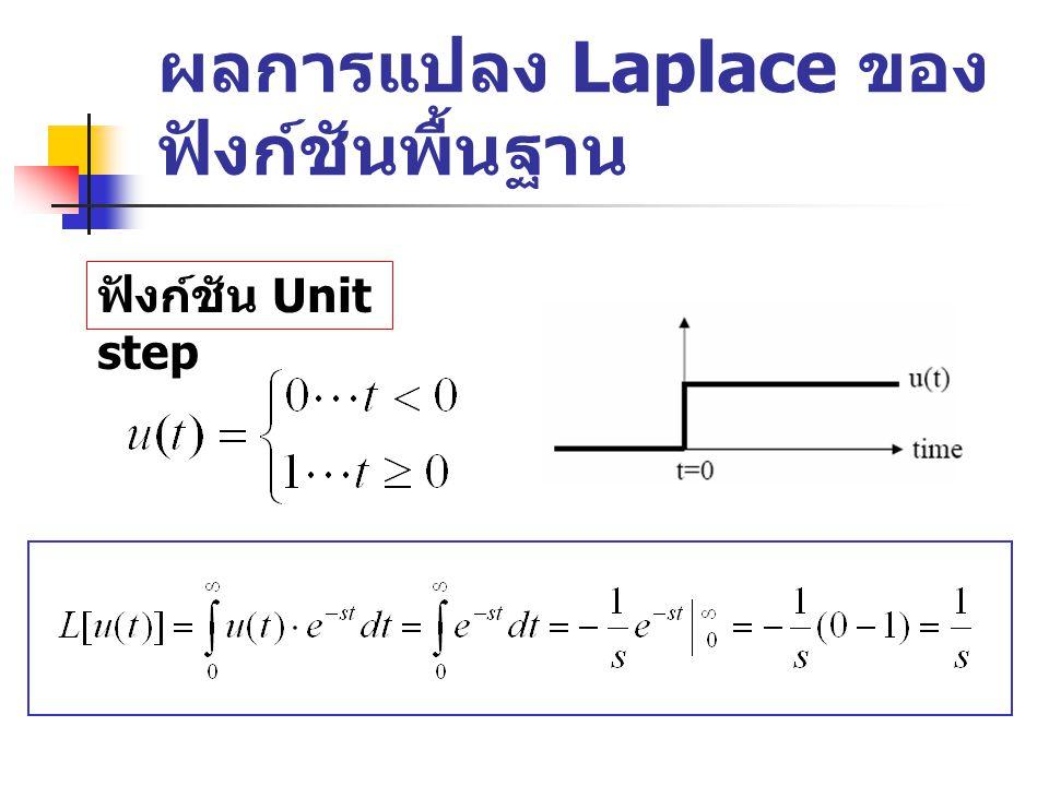 ผลการแปลง Laplace ของฟังก์ชันพื้นฐาน
